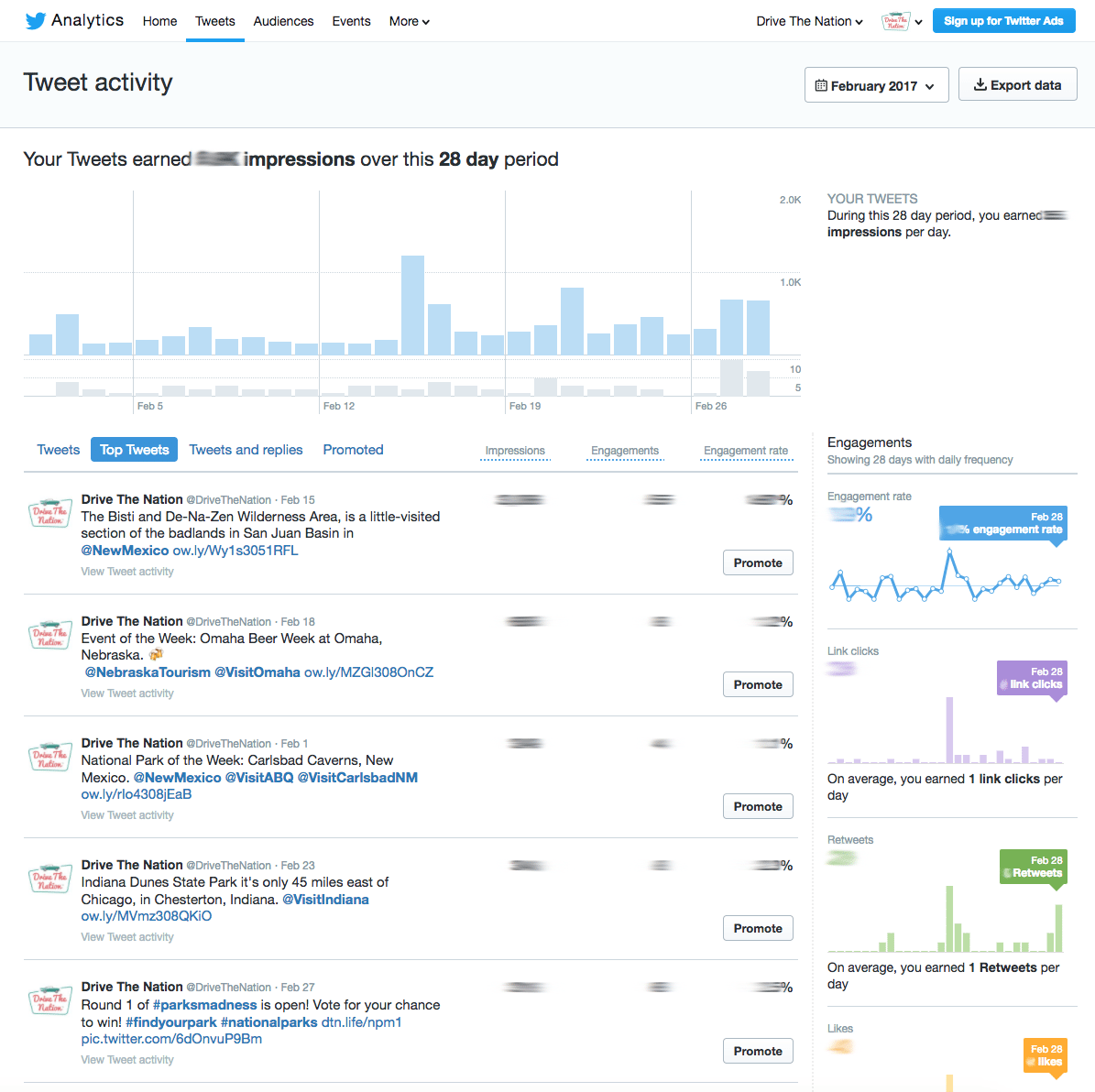 Tweets: Twitter Analytics: How To Access And Understand Twitter