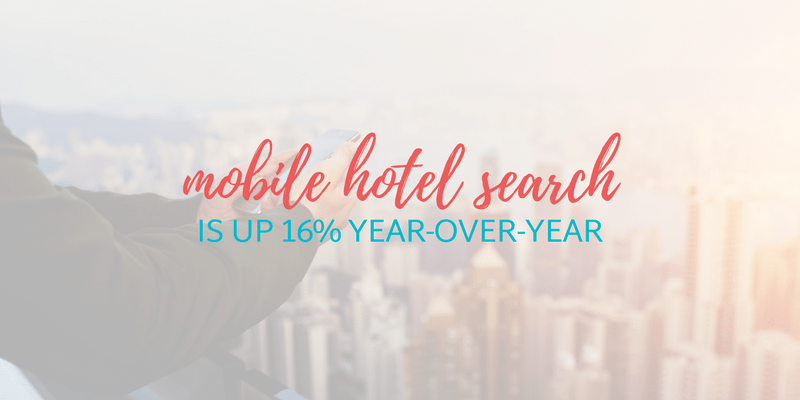 Mobile Hotel Search is Up 16% Year-Over-Year