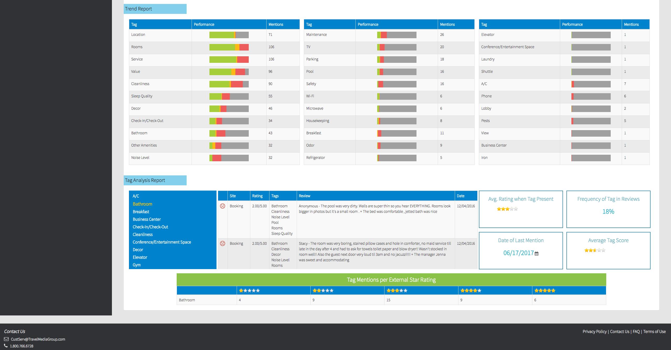 Sentiment Analysis Report